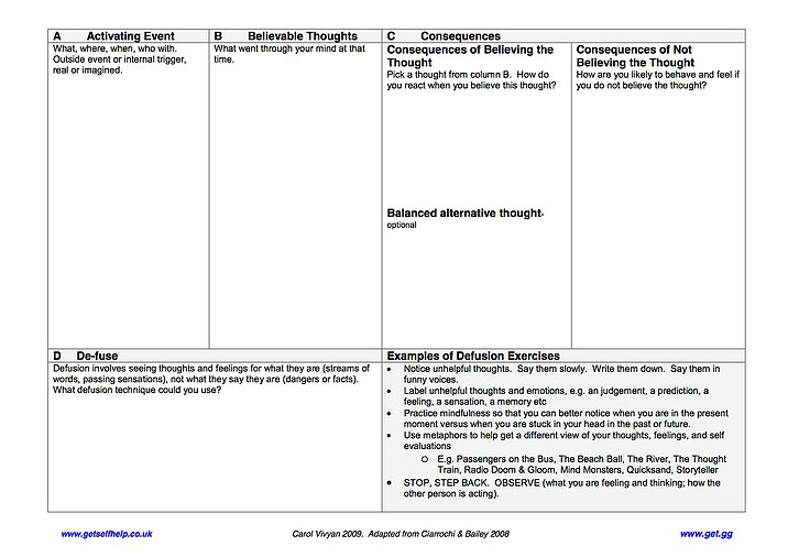 Tools Worksheets Behavior Charts ADHD – Cognitive Behavioral Therapy Worksheet
